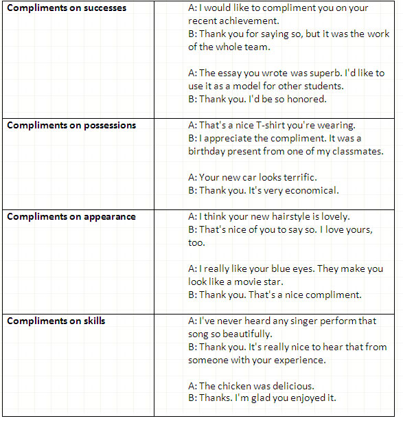 Complimenting and Responding to Compliments - learn English,vocabulary