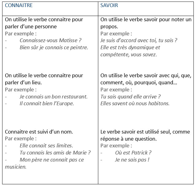 http://media.llb.re.s3.amazonaws.com/pub/notes/connaitre_savoir.jpg