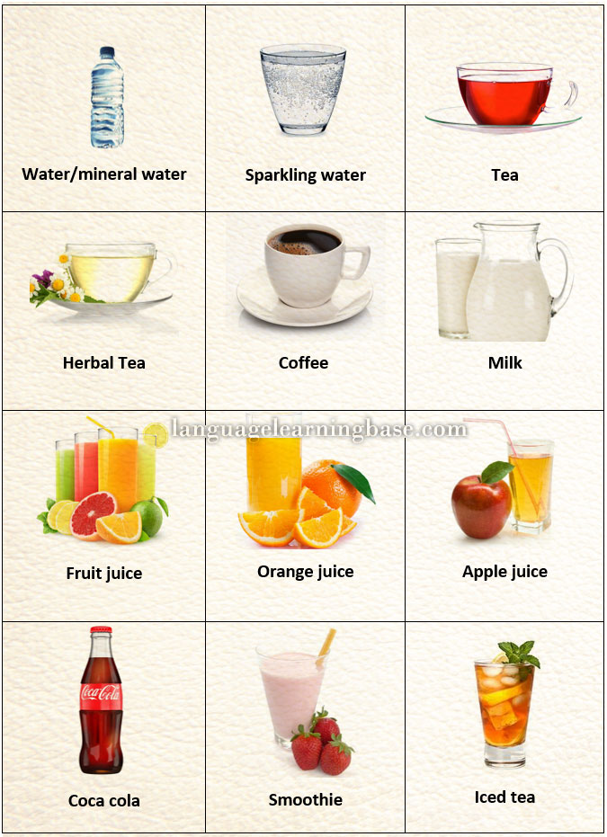 drinks english vocabulary food learn containers