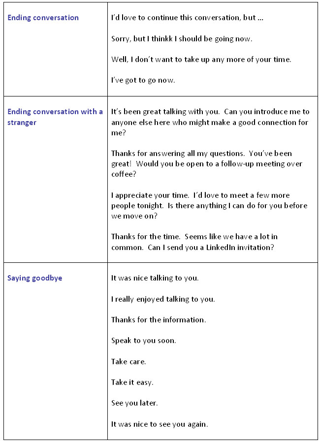 30848868acef Commonly Used English Phrases in Conversations. How to end a conversation.