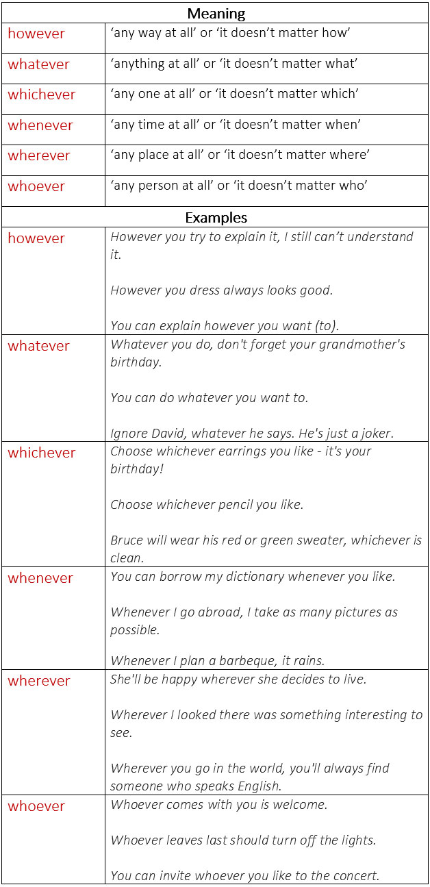 What are some rules of English grammar?