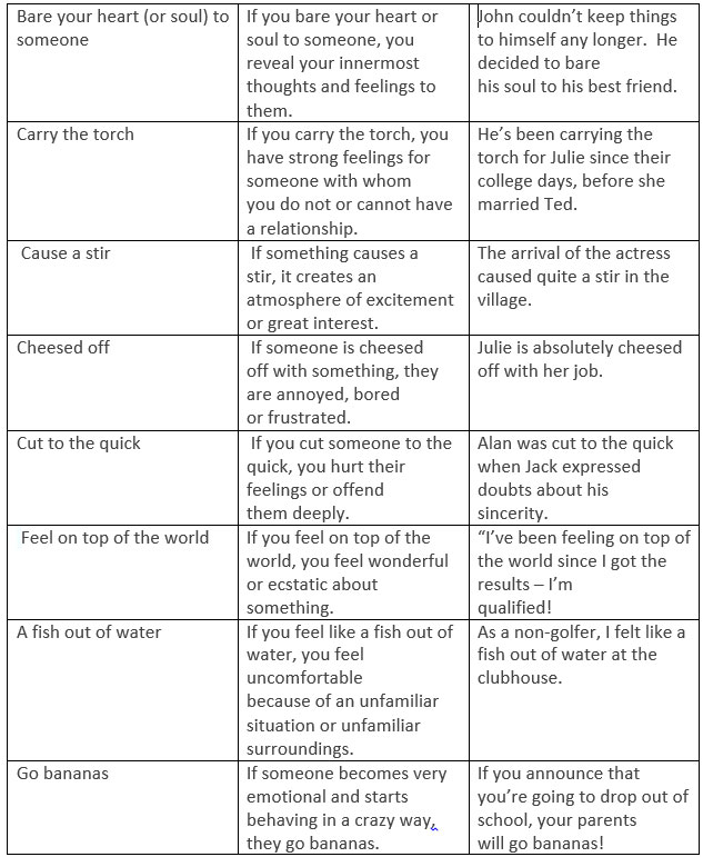 examples of idioms