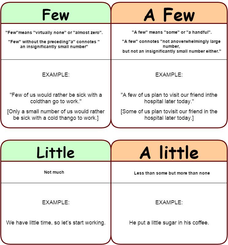 open mind worksheet