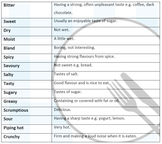 Learn How to Talk about Food. English food and diet vocabulary. - learn English,vocabulary,english