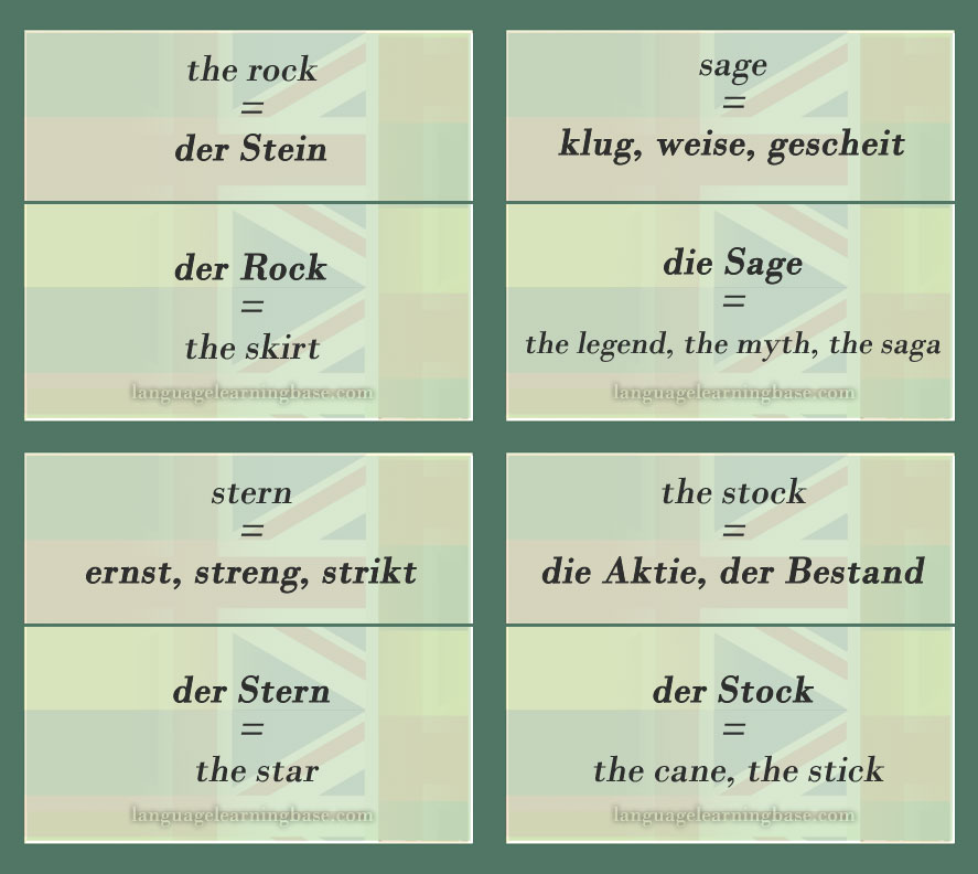 sage in german