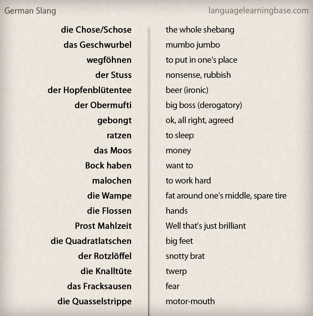 Course overview | DW Learn German
