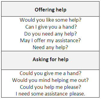 Expressions For Asking For Or Offering Help And Responding Learn