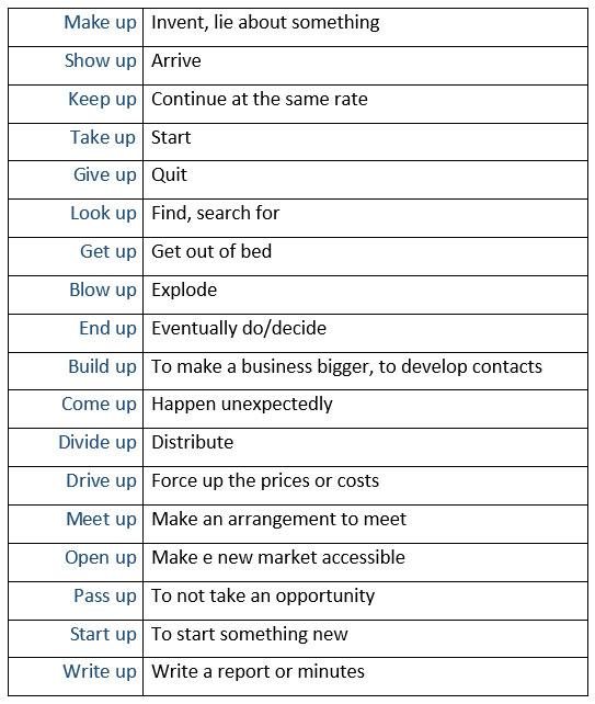 three word phrasal verbs list pdf