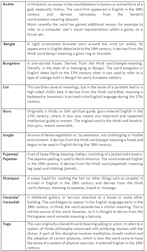 List of English words of Indian origin - learn English
