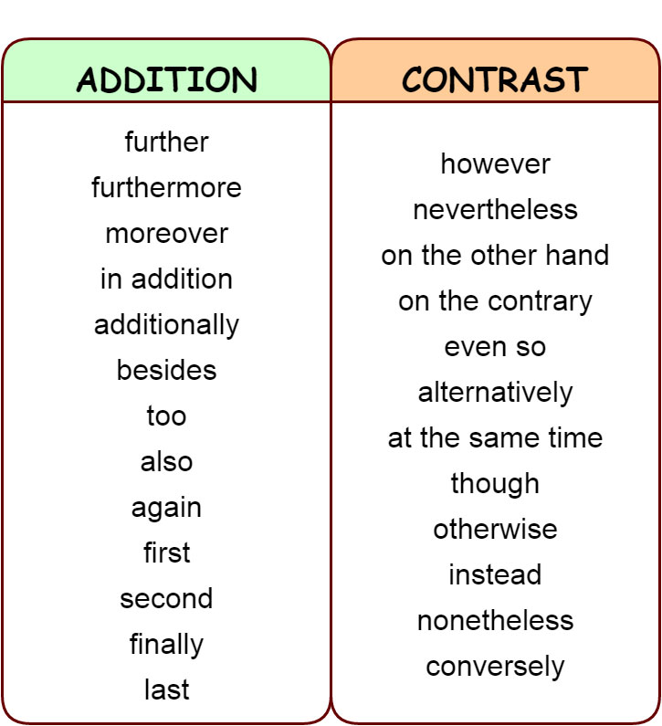 "contrasting words use essay This blog post teaches you how to write a compare and contrast essay if you are comparing and contrasting ""this is an essay that will use words in a."