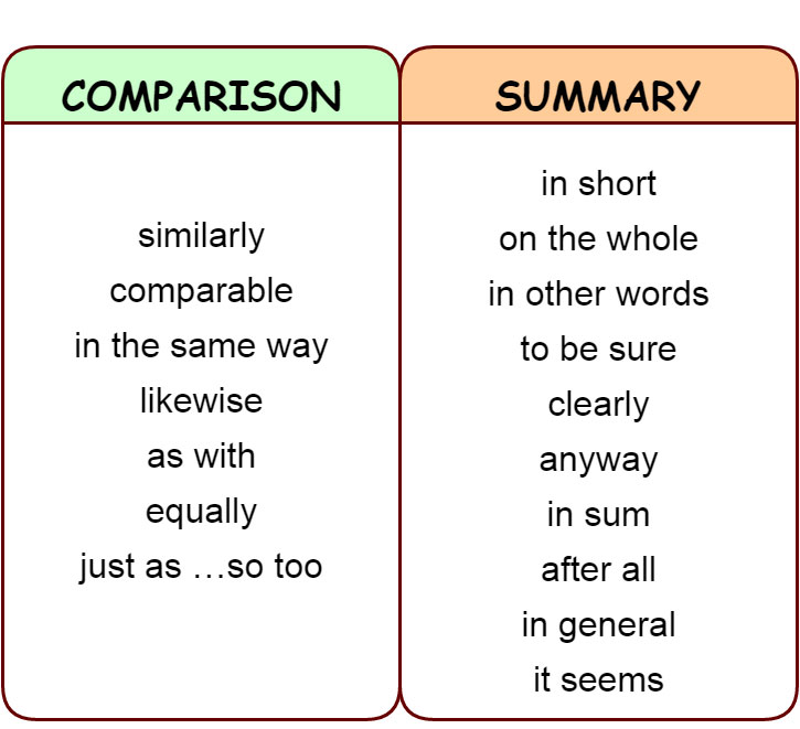Linking words for summary