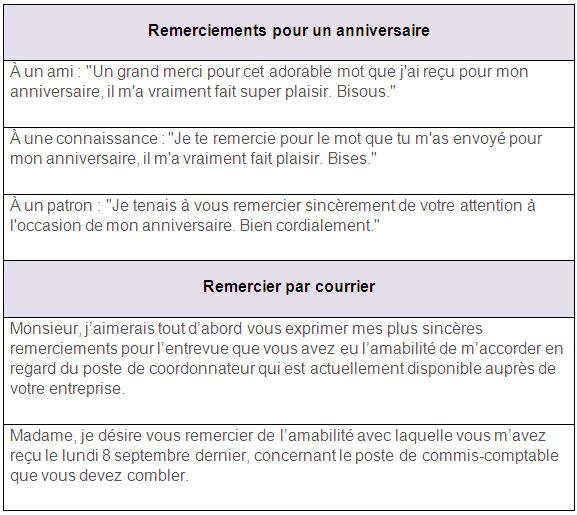 Methode de francais learn french more