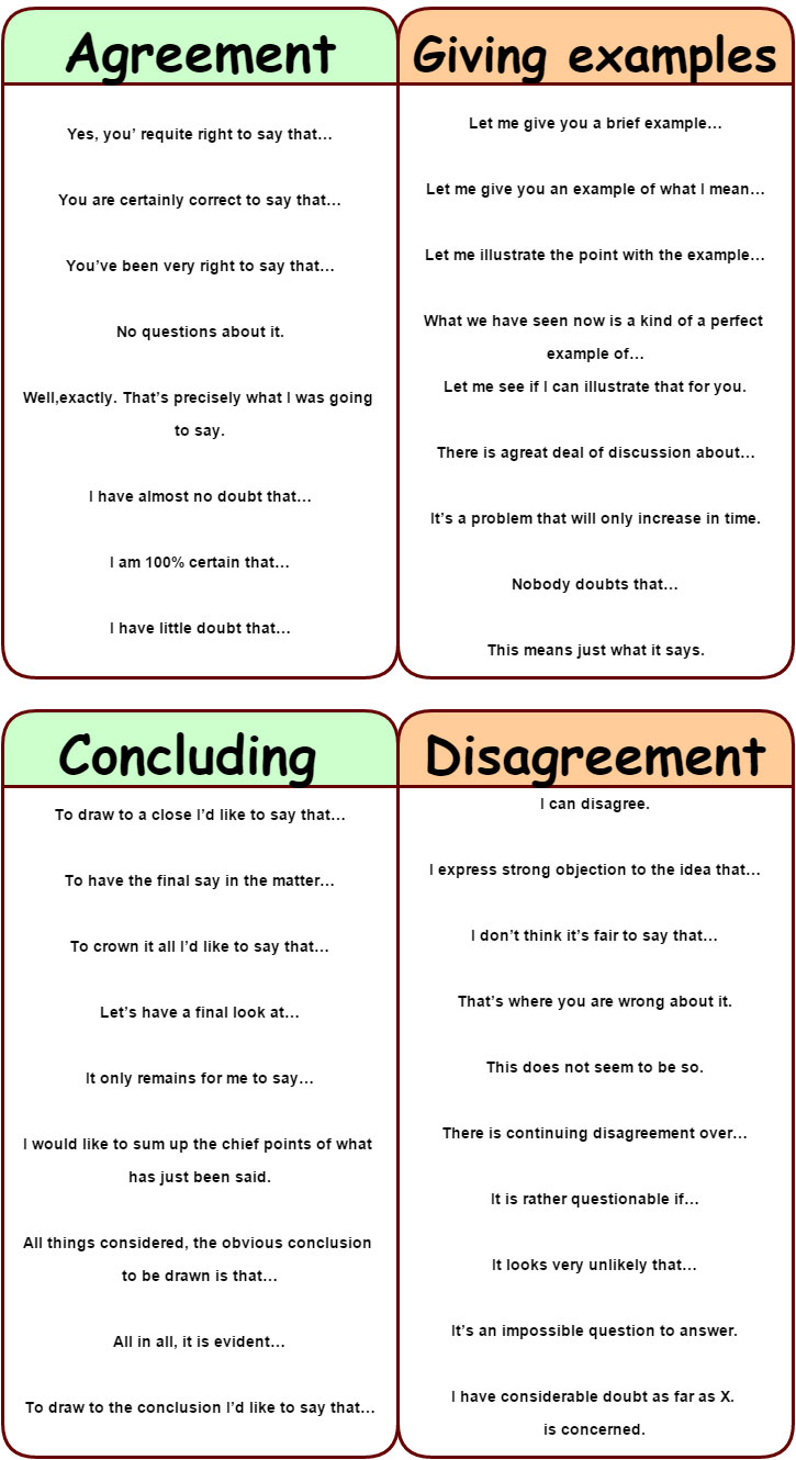 english phrases for writing essays Discover (and save) your own pins on pinterest writing essays connectors and phrases writing essays connectors and phrases pinterest explore ielts writing english essay writing tips pdf to jpg essay writing phrases pdf to jpg.