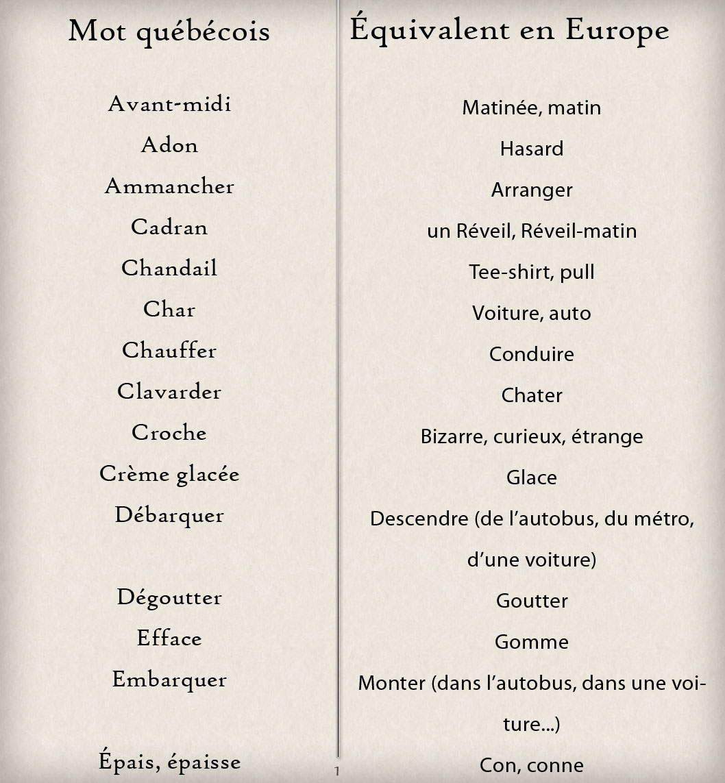 Diff rences lexicales entre le fran ais du qu bec et le fran ais d europe learn french - Difference entre note 3 et note 3 lite ...