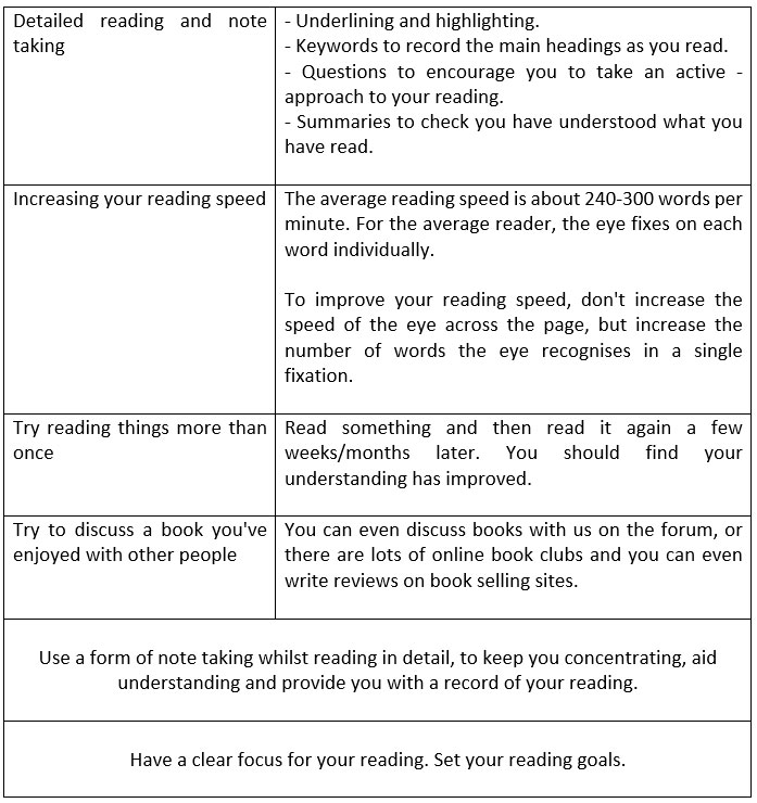 how to improve reading comprehension skills pdf