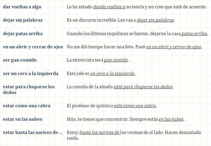 Expresiones Idiomáticas usadas en español - learn Spanish ... Ditados