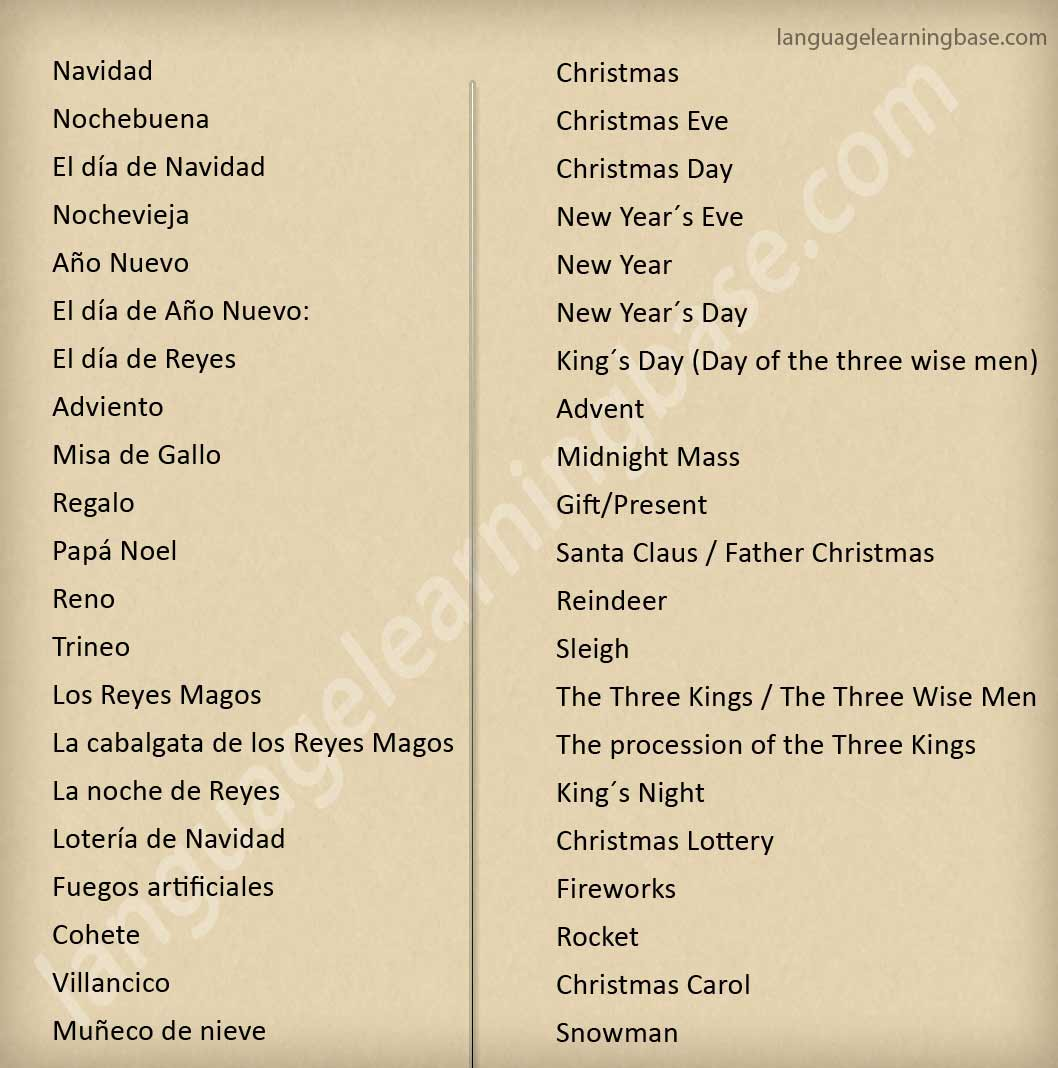 learn spanish vocabulary for christmas learn spanish vocabulary