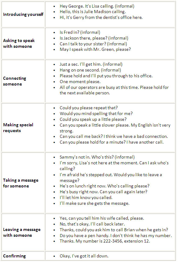 useful spanish sentences for essays
