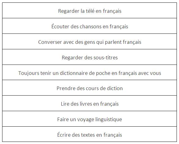 photo comment pouvoir bien parler le francais